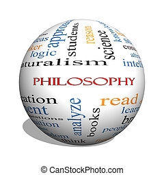 Philosophy 3D sphere Word Cloud Concept