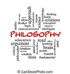 Philosophy Word Cloud Concept in red caps