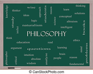 Philosophy Word Cloud Concept on a Blackboard