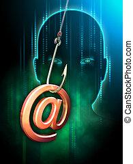 phishing, メール
