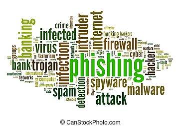 phishing, 概念, 在, 標簽, 雲