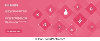 phishing banner 10 icons concept. attack, hacker, cyber crime, fraud icons