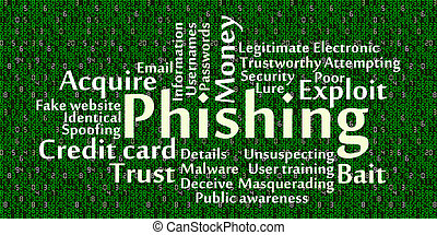 Phishing word cloud with data background