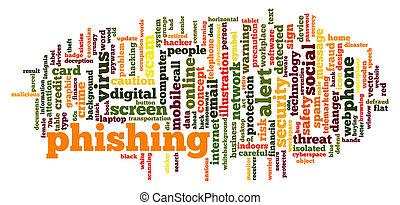 phishing, cloud., mot