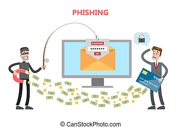 Phishing concept illustration.