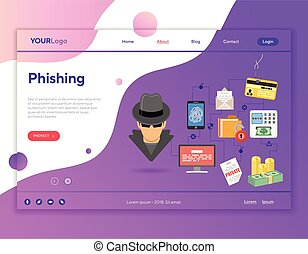 Phishing Cyber Crime Concept - Cyber Crime Concept for Web...