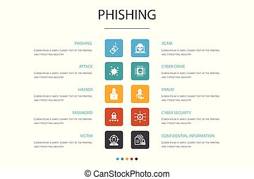 phishing Infographic 10 option concept. attack, hacker, cyber crime, fraud icons