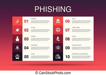 phishing Infographic 10 option template. attack, hacker, cyber crime, fraud icons