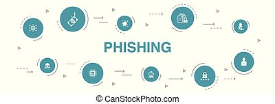 phishing Infographic 10 steps template. attack, hacker, cyber crime, fraud icons