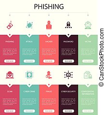 phishing Infographic 10 steps UI design. attack, hacker, cyber crime, fraud simple icons
