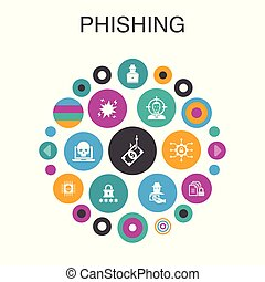 phishing Infographic circle concept. Smart UI elements attack, hacker, cyber crime, fraud icons