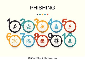 phishing Infographic design template. attack, hacker, cyber crime, fraud icons