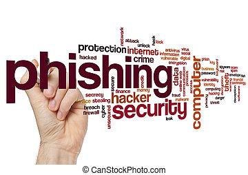 phishing, mot, nuage