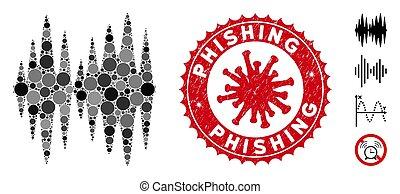 phishing, mozaïek, geluid, coronavirus, zeehondje, signaal, ...