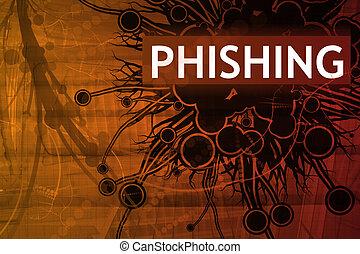 phishing, sécurité, alerte