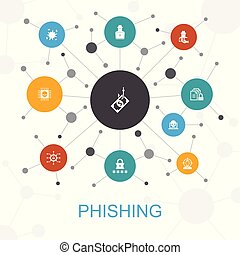 phishing trendy web concept with icons. Contains such icons as attack, hacker, cyber crime