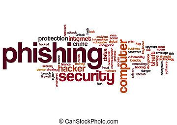 Phishing word cloud concept