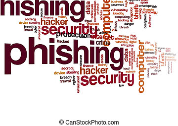 Phishing word cloud