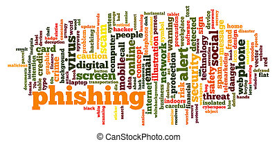 Phishing word cloud.