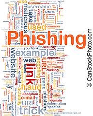 phishing, wordcloud, 概念, 背景