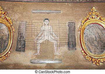 pho, 絵画, fareast, 刺鍼術, 薬, 教えなさい, ワット, 寺院