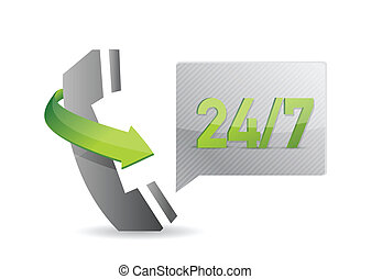 phone 24 7 service illustration