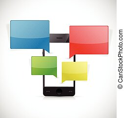 phone business communication illustration