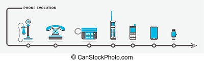 Phone evolution vector set