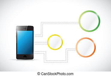 phone network diagram illustration design