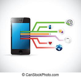 phone social media circuit diagram