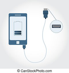 Phone with HDMI cable - Phone connected to USB / HDMI cable....