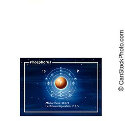 Phosphorus atom diagram concept illustration