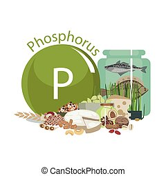Phosphorus. Food sources. Food products with the maximum...