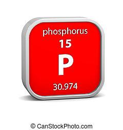 Phosphorus material sign