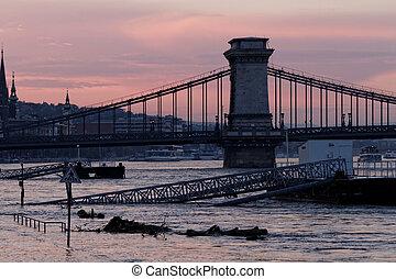 Danube in Budapest