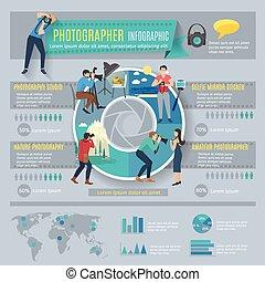 Photographer Infographics Set