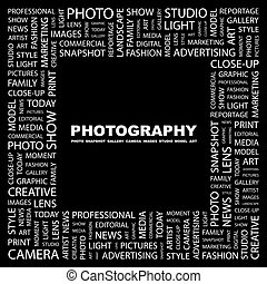 PHOTOGRAPHY. Background concept wordcloud illustration. Print concept word cloud. Graphic collage.