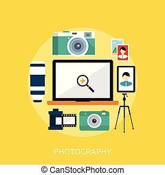 Photography Conceptual illustration Design