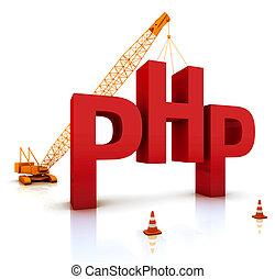 php, coderen