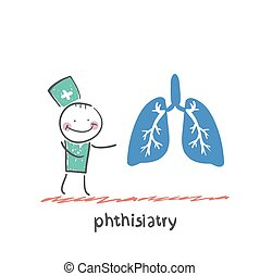 phthisiatry
