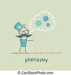 phthisiatry, fala, aproximadamente, bactérias