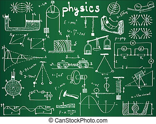 Physical formulas and phenomenons on school board - hand-...