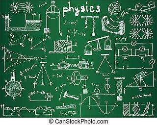 Physical formulas and phenomenons on school board - hand-drawn illustration