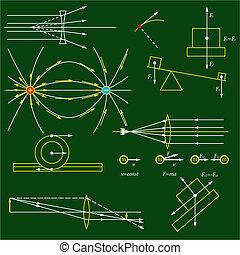 Physics background