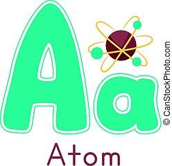 Physics Letter For Atom
