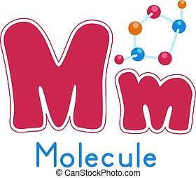 Physics Letter M for Molecule
