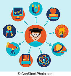 Physics science equipment school laboratory icons set with scientist isolated vector illustration.