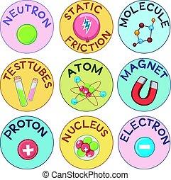 Physics Symbols Elements