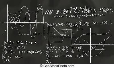 Physics Theory Sinusoidal Chalkboard