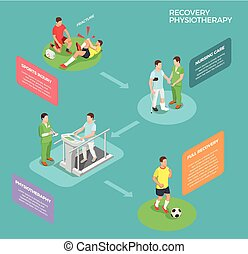 Physiotherapeutic Recovery Isometric Concept